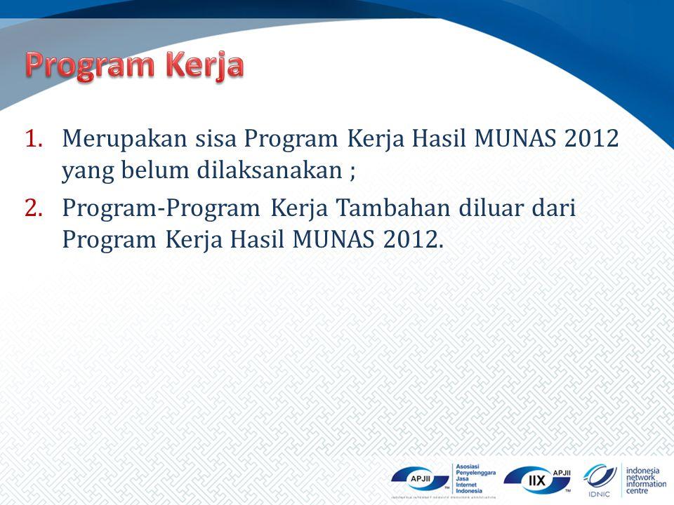 Program Kerja Merupakan sisa Program Kerja Hasil MUNAS 2012 yang belum dilaksanakan ;