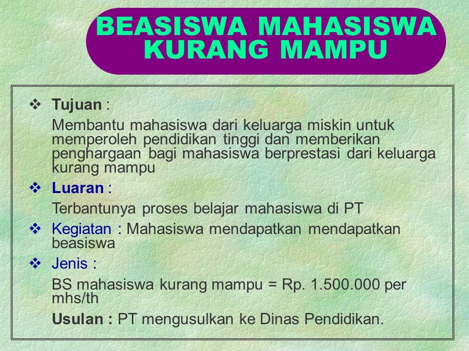 BEASISWA MAHASISWA KURANG MAMPU