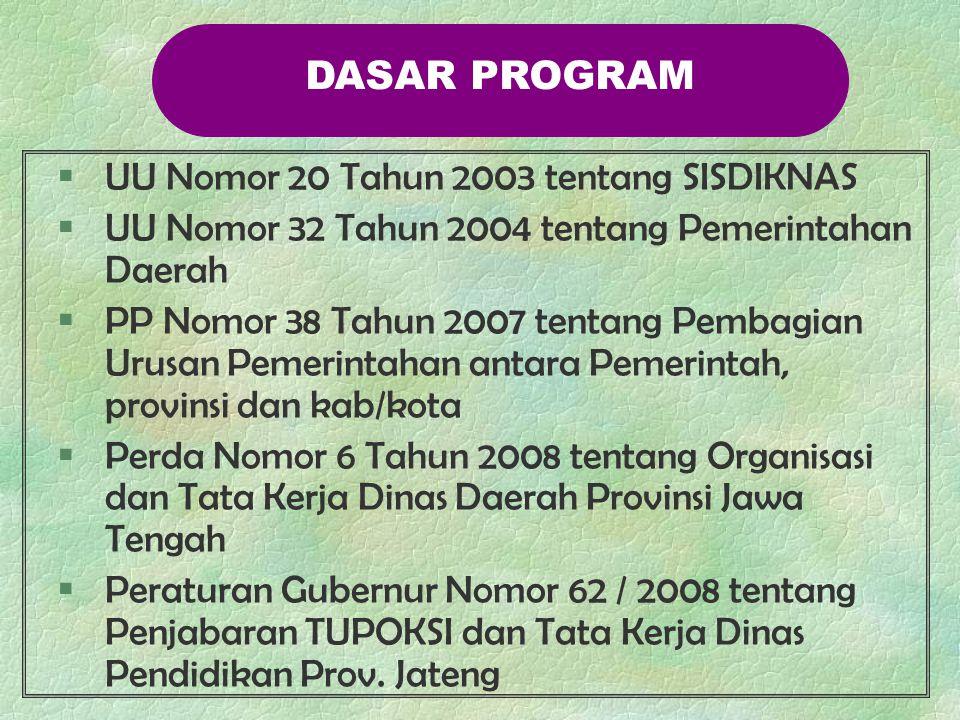 DASAR PROGRAM UU Nomor 20 Tahun 2003 tentang SISDIKNAS