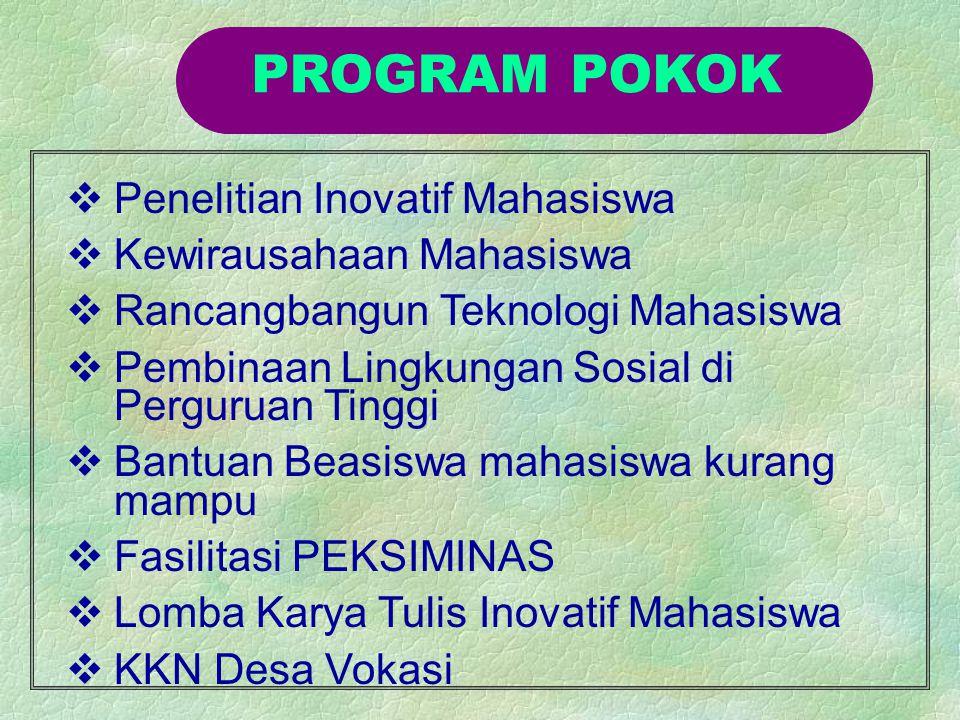 PROGRAM POKOK Penelitian Inovatif Mahasiswa Kewirausahaan Mahasiswa