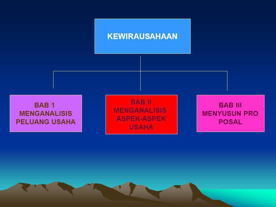 KEWIRAUSAHAAN BAB 1 MENGANALISIS PELUANG USAHA BAB II MENGANALISIS