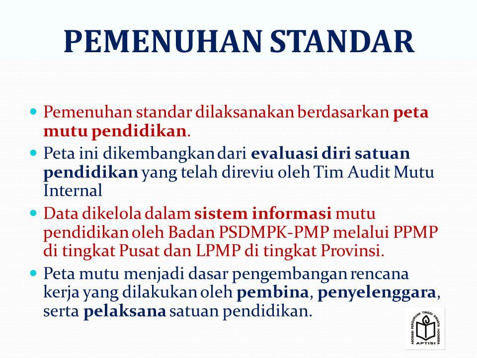 PEMENUHAN STANDAR Pemenuhan standar dilaksanakan berdasarkan peta mutu pendidikan.