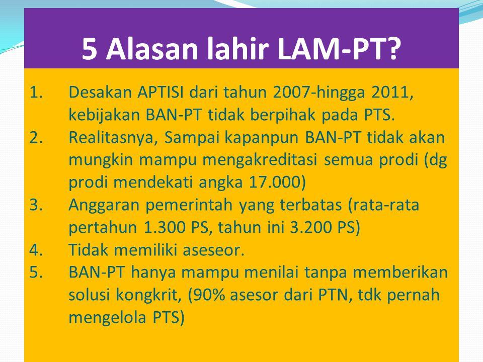 5 Alasan lahir LAM-PT Desakan APTISI dari tahun 2007-hingga 2011, kebijakan BAN-PT tidak berpihak pada PTS.