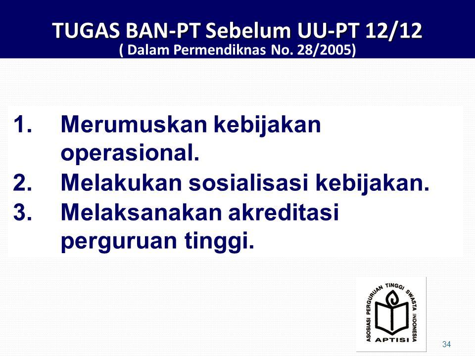 TUGAS BAN-PT Sebelum UU-PT 12/12 ( Dalam Permendiknas No. 28/2005)