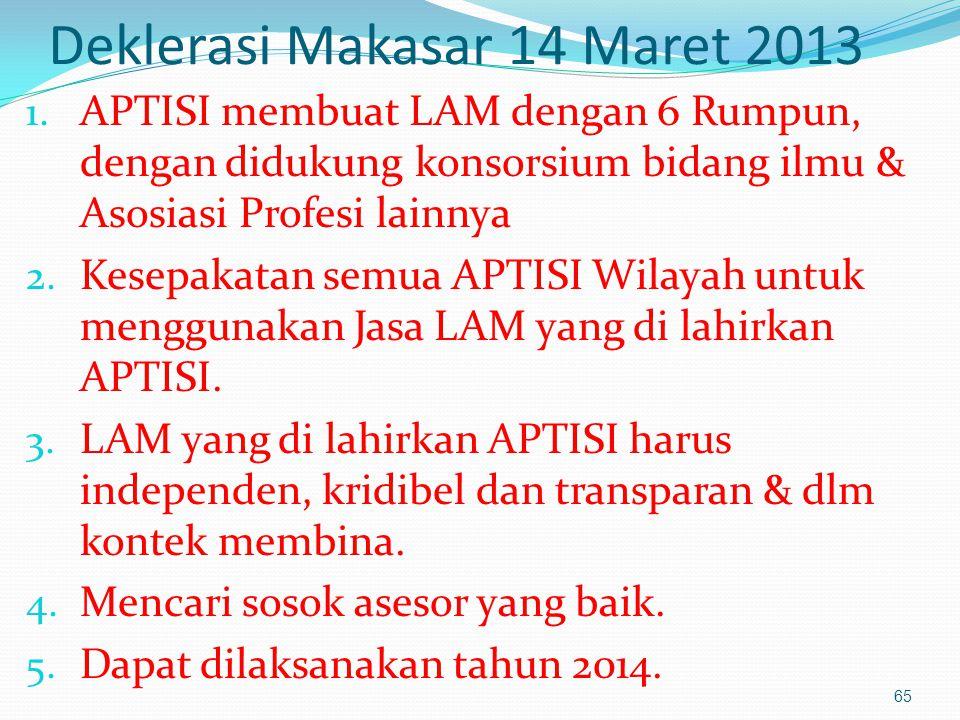 Deklerasi Makasar 14 Maret 2013
