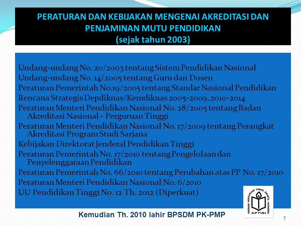 PERATURAN DAN KEBIJAKAN MENGENAI AKREDITASI DAN PENJAMINAN MUTU PENDIDIKAN (sejak tahun 2003)