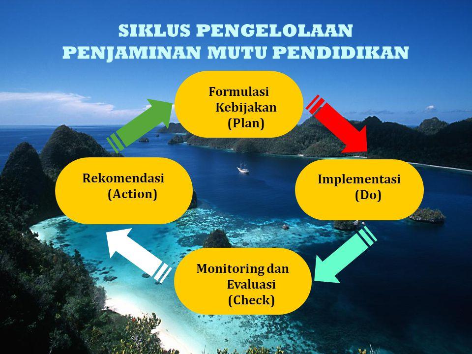 Formulasi Kebijakan (Plan) Monitoring dan Evaluasi (Check)