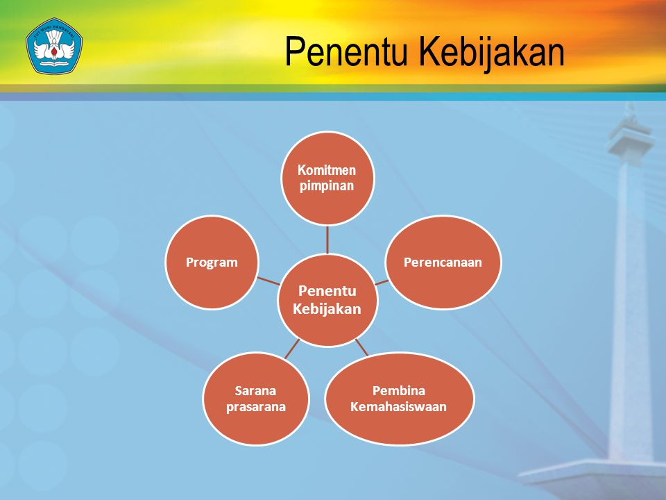 Pembina Kemahasiswaan