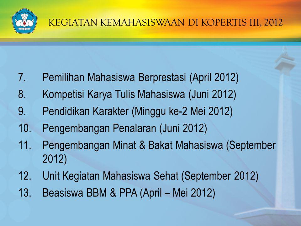 KEGIATAN KEMAHASISWAAN DI KOPERTIS III, 2012
