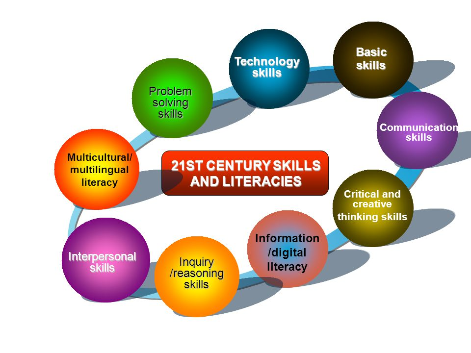 21ST CENTURY SKILLS AND LITERACIES