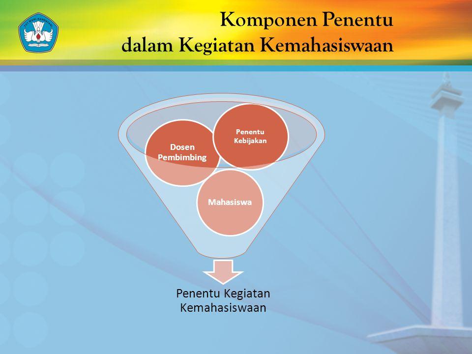 Komponen Penentu dalam Kegiatan Kemahasiswaan