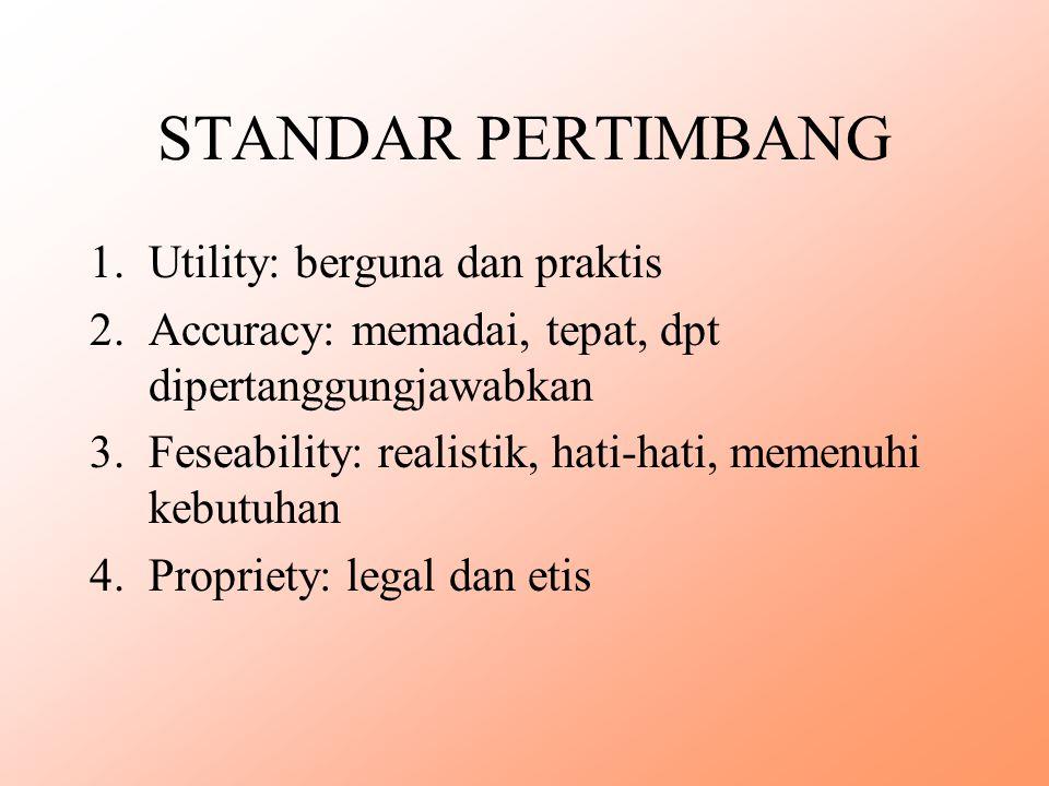 STANDAR PERTIMBANG Utility: berguna dan praktis