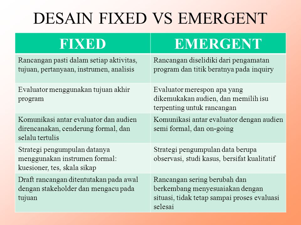 DESAIN FIXED VS EMERGENT