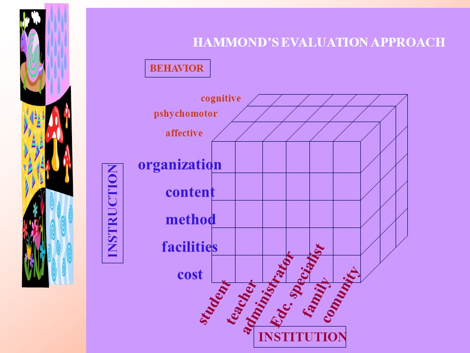 organization content method facilities Edc. specialist cost