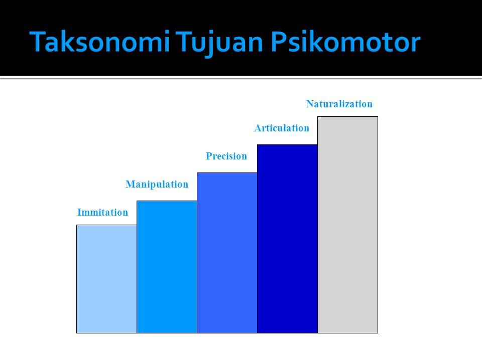 Taksonomi Tujuan Psikomotor