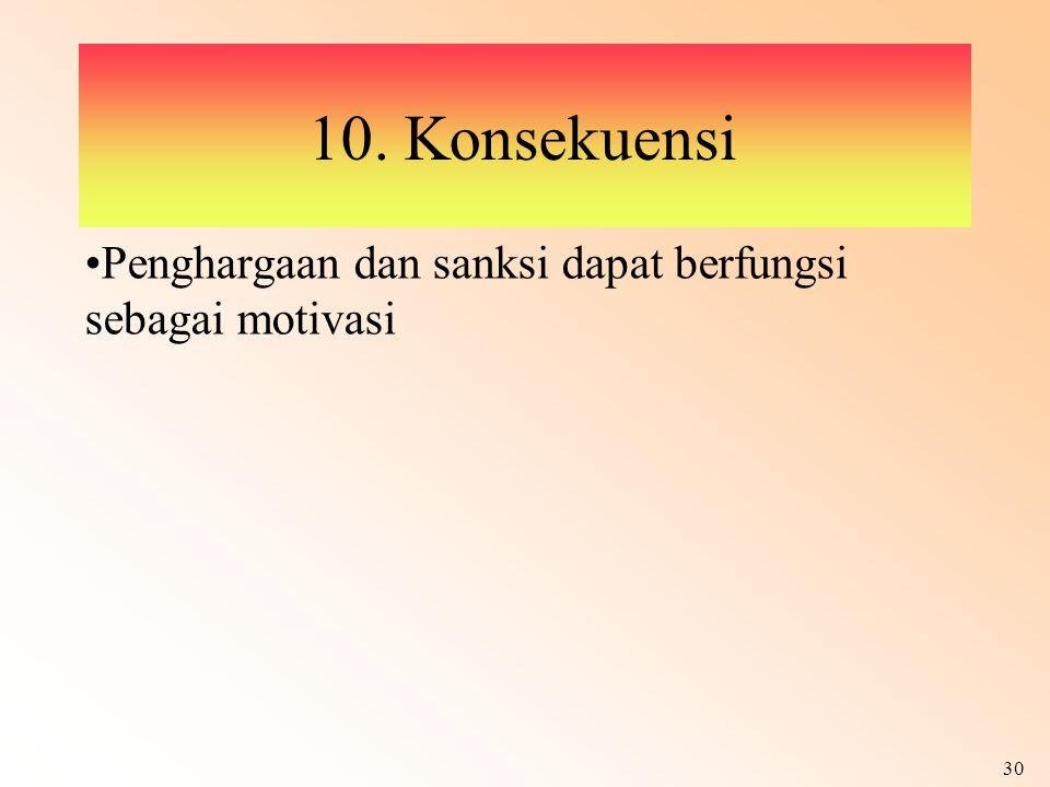 10. Konsekuensi Penghargaan dan sanksi dapat berfungsi sebagai motivasi