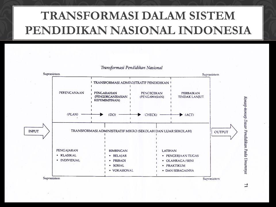 TRANSFORMASI DALAM SISTEM PENDIDIKAN NASIONAL INDONESIA