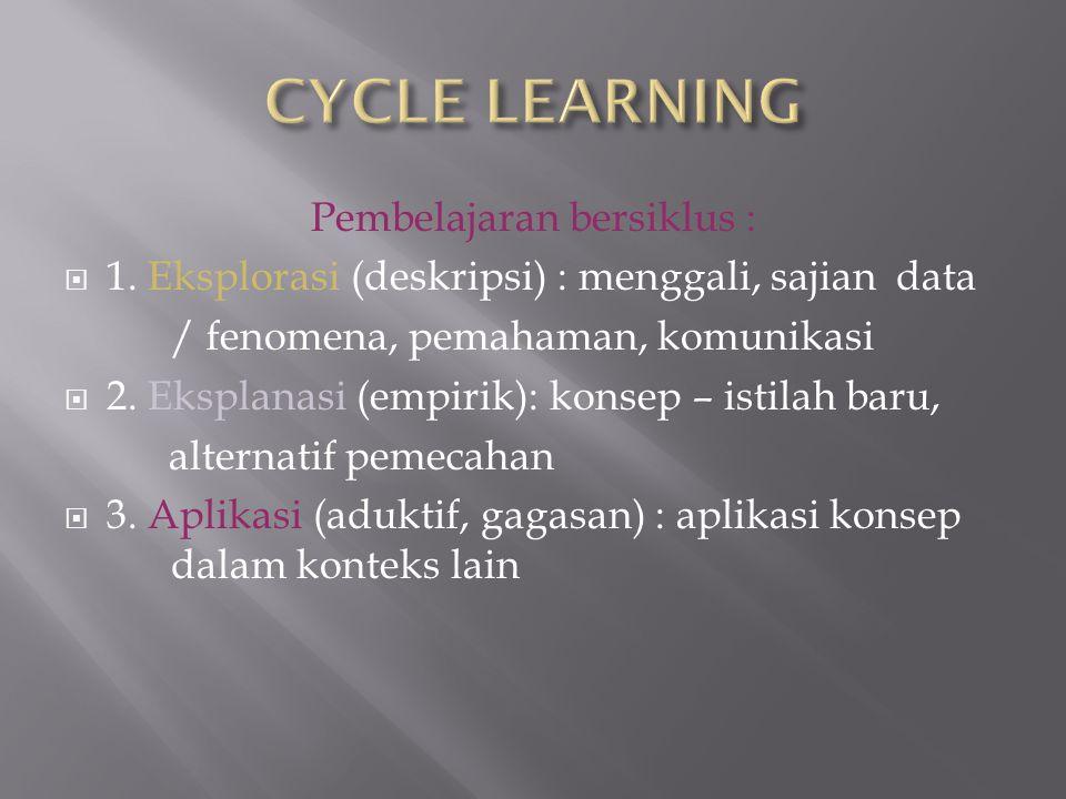 Pembelajaran bersiklus :