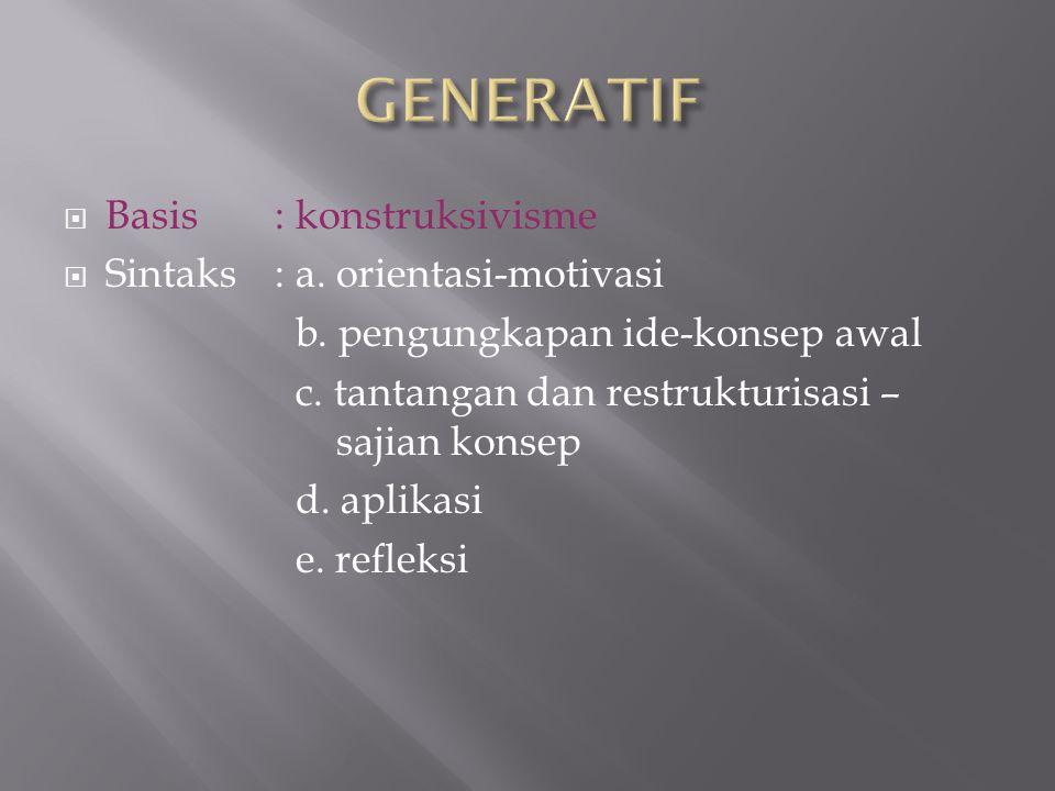 GENERATIF Basis : konstruksivisme Sintaks : a. orientasi-motivasi
