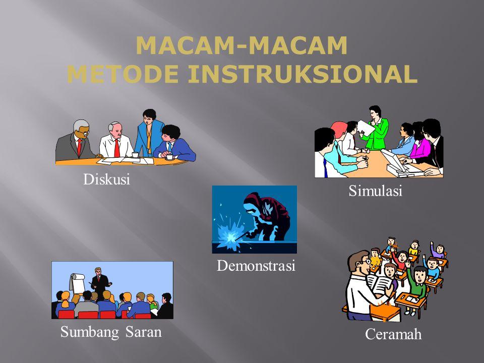 MACAM-MACAM METODE INSTRUKSIONAL