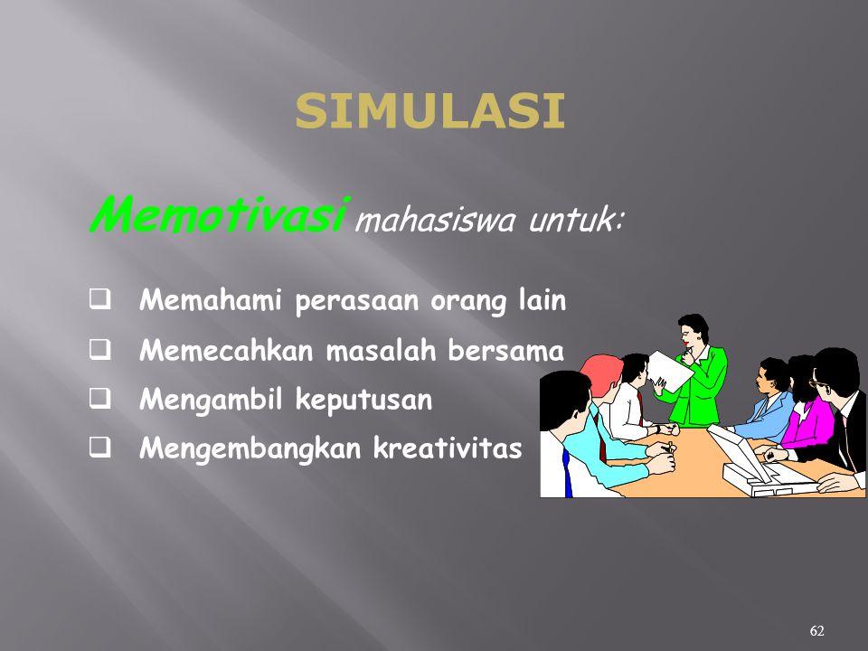 Memotivasi mahasiswa untuk: