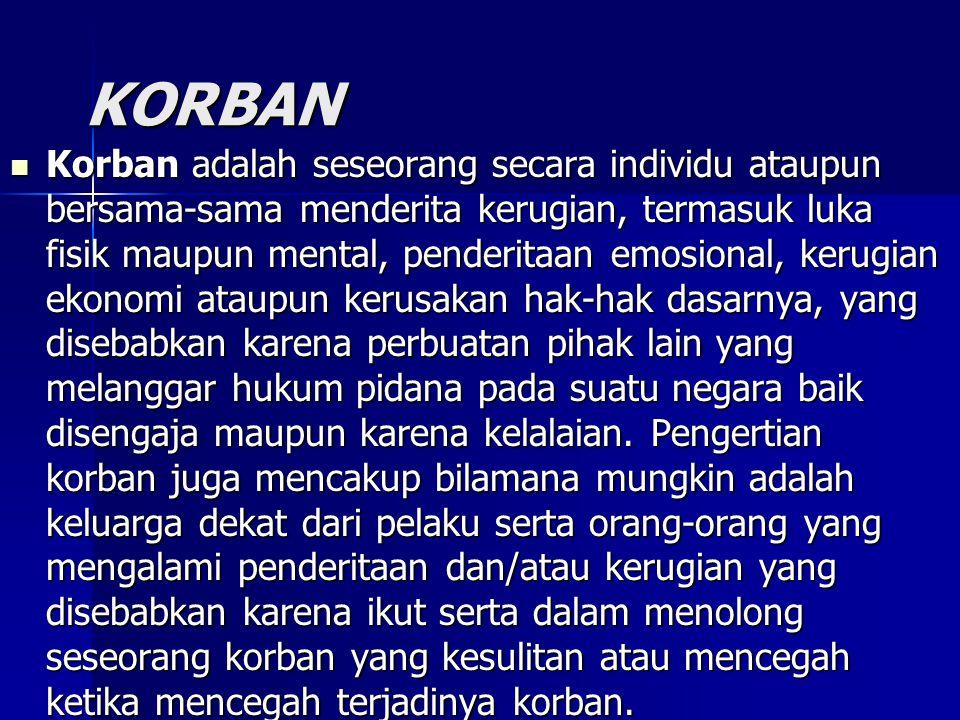 KORBAN