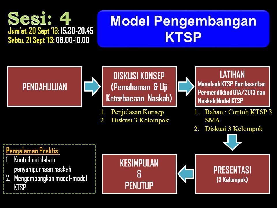 Model Pengembangan KTSP (Pemahaman & Uji Keterbacaan Naskah)