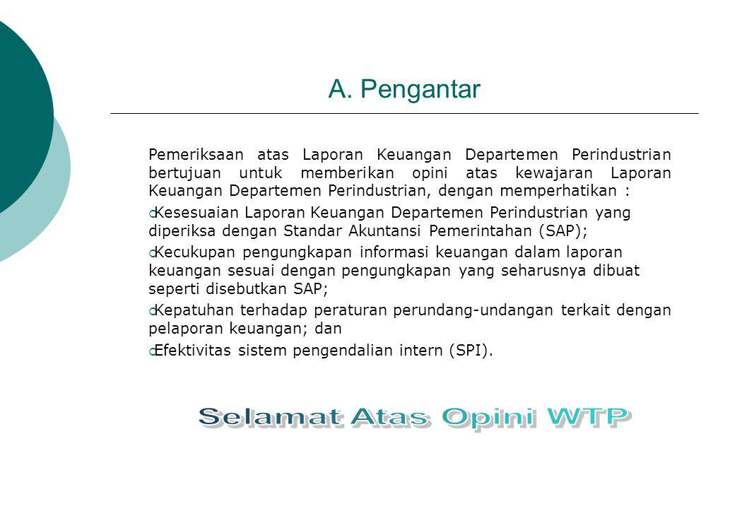 Selamat Atas Opini WTP A. Pengantar