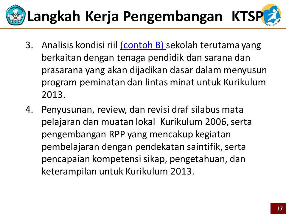 Langkah Kerja Pengembangan KTSP
