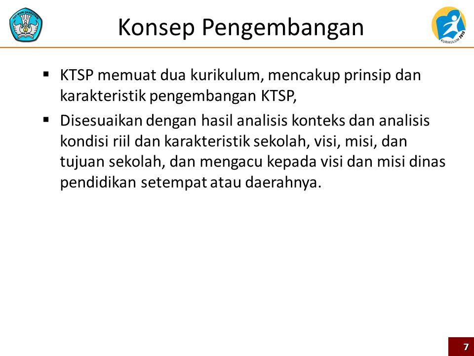 Konsep Pengembangan KTSP memuat dua kurikulum, mencakup prinsip dan karakteristik pengembangan KTSP,