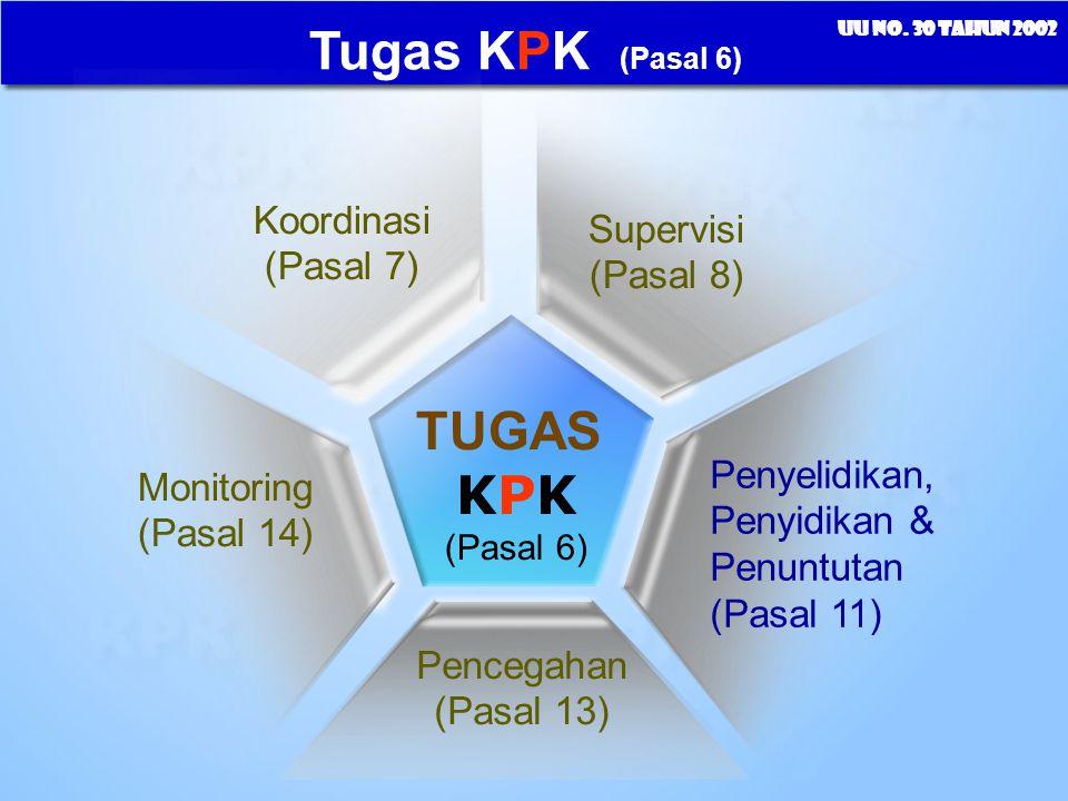 Tugas KPK (Pasal 6) TUGAS KPK Koordinasi Supervisi (Pasal 7)