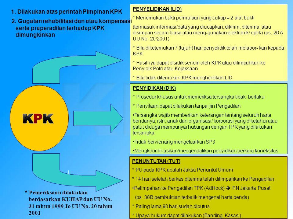 1. Dilakukan atas perintah Pimpinan KPK