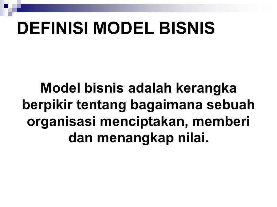 DEFINISI MODEL BISNIS Model bisnis adalah kerangka berpikir tentang bagaimana sebuah organisasi menciptakan, memberi dan menangkap nilai.
