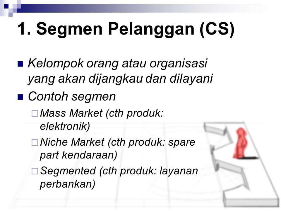 1. Segmen Pelanggan (CS) Kelompok orang atau organisasi yang akan dijangkau dan dilayani. Contoh segmen.