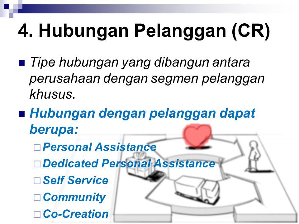 4. Hubungan Pelanggan (CR)