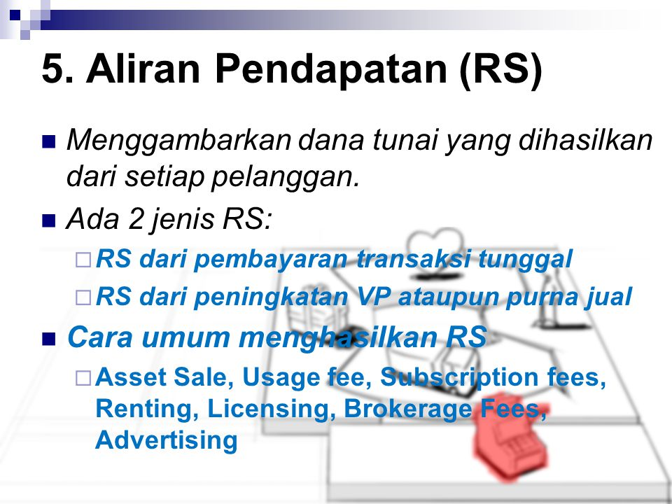 5. Aliran Pendapatan (RS)
