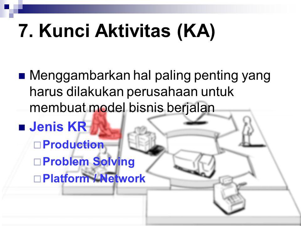7. Kunci Aktivitas (KA) Menggambarkan hal paling penting yang harus dilakukan perusahaan untuk membuat model bisnis berjalan.