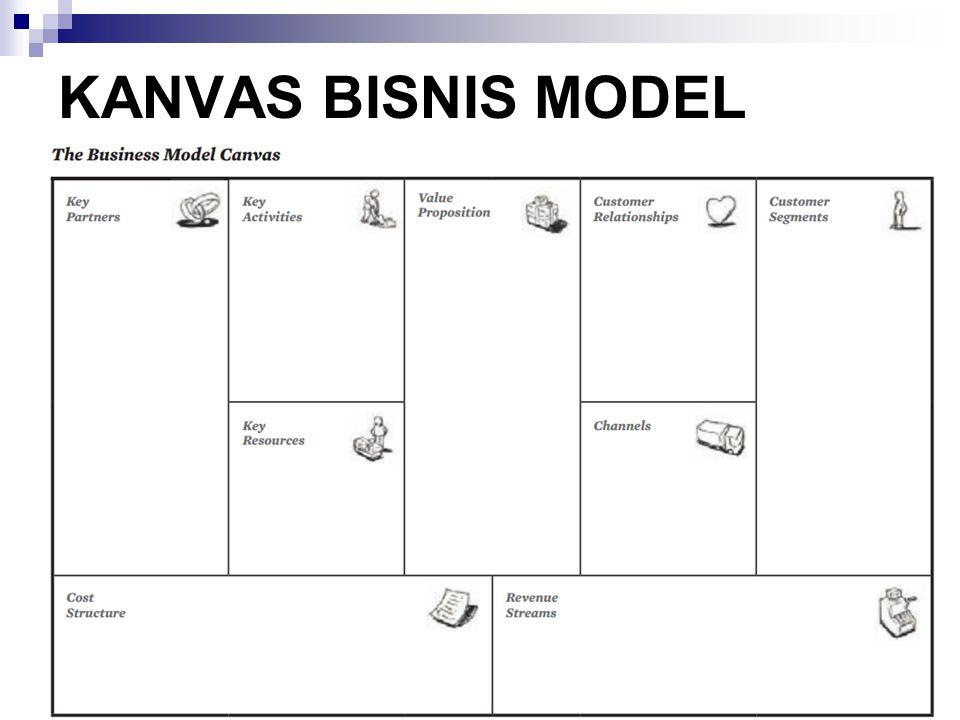 KANVAS BISNIS MODEL