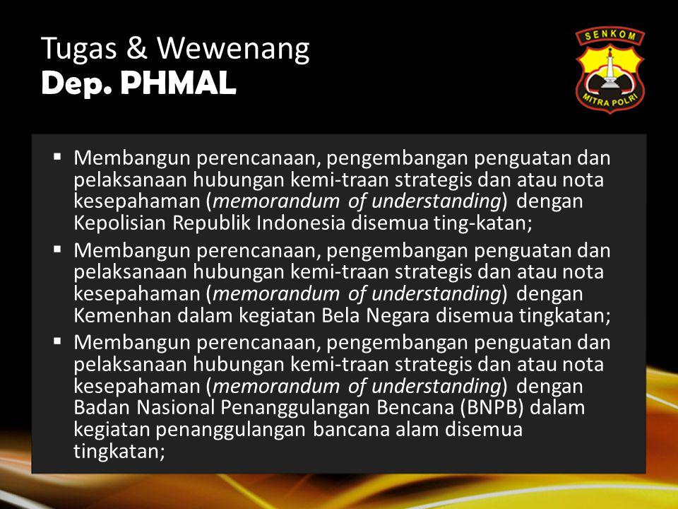 Tugas & Wewenang Dep. PHMAL