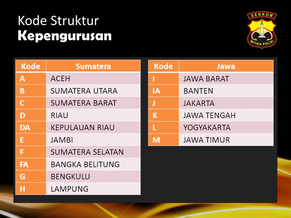 Kode Struktur Kepengurusan Kode Sumatera A ACEH B SUMATERA UTARA C