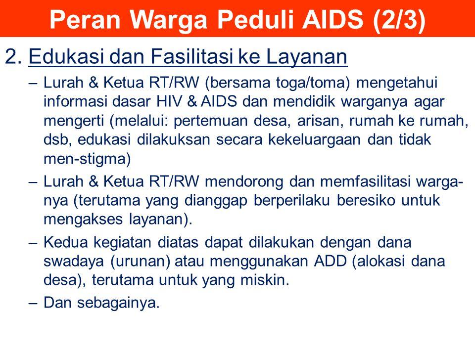 Peran Warga Peduli AIDS (2/3)