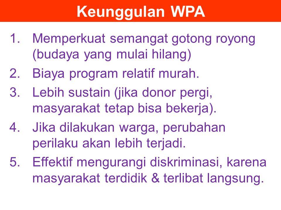 Keunggulan WPA Memperkuat semangat gotong royong (budaya yang mulai hilang) Biaya program relatif murah.