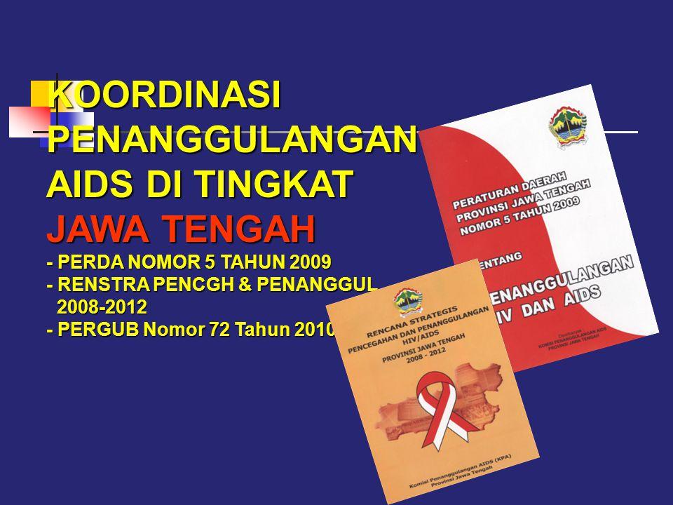 KOORDINASI PENANGGULANGAN AIDS DI TINGKAT