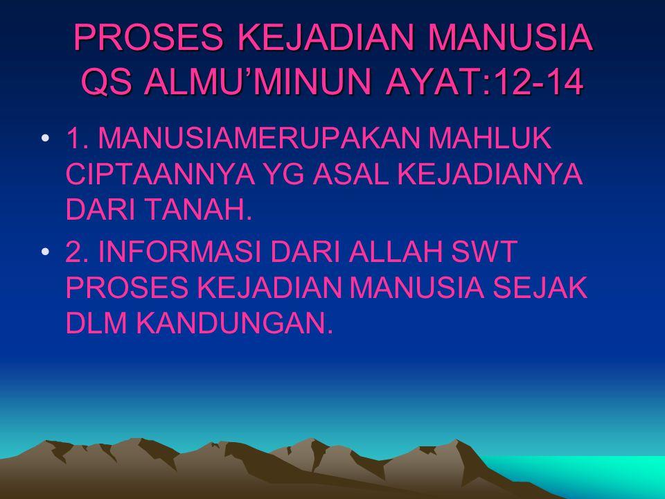 PROSES KEJADIAN MANUSIA QS ALMU'MINUN AYAT:12-14