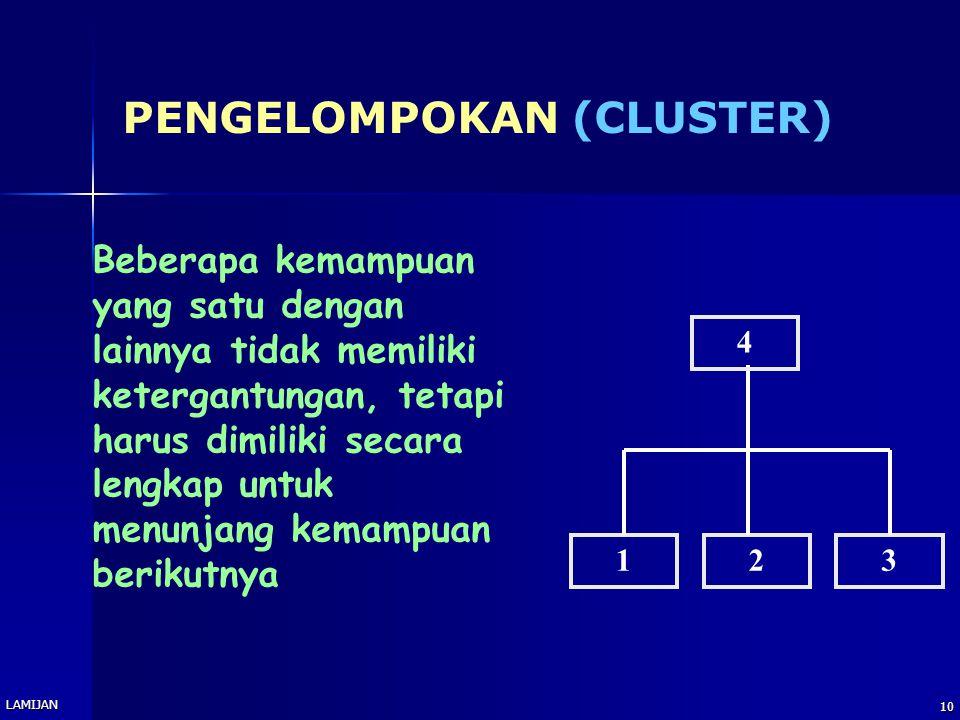 PENGELOMPOKAN (CLUSTER)