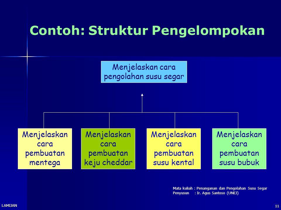 Contoh: Struktur Pengelompokan