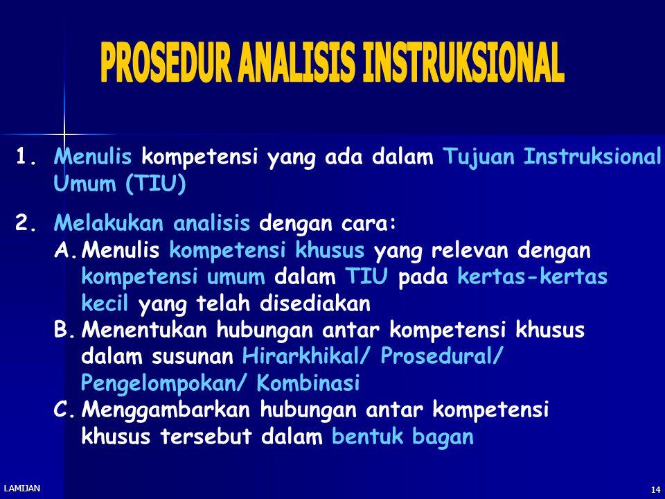 PROSEDUR ANALISIS INSTRUKSIONAL