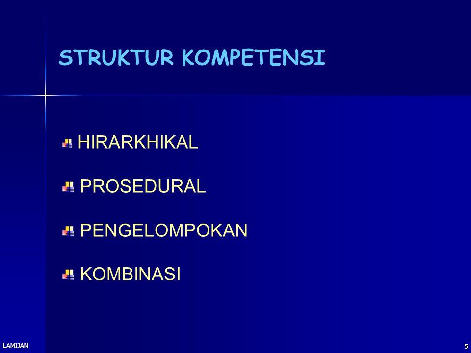 STRUKTUR KOMPETENSI PROSEDURAL PENGELOMPOKAN KOMBINASI HIRARKHIKAL