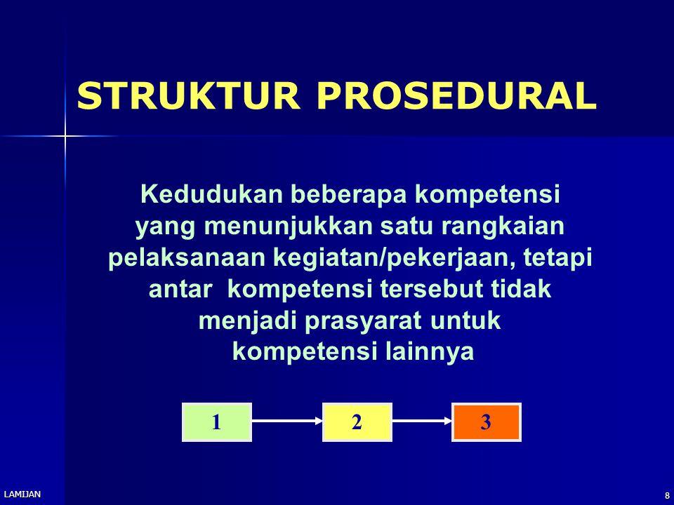 STRUKTUR PROSEDURAL Kedudukan beberapa kompetensi