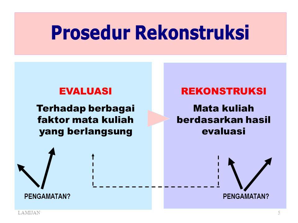 Prosedur Rekonstruksi